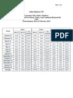 India Inflation CPI update
