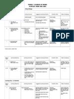 Year 1 Science Scheme of Work
