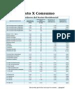 ENEE Costo Por Consumo Energetico