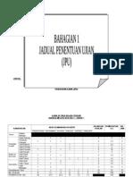 PENGUJIAN, PENGUKURAN, PENILAIAN PENDIDIKAN (4P)