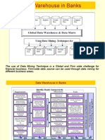 Data Warehouse in Banks
