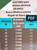 ROSCA ELÉCTRICA PARA TUBO