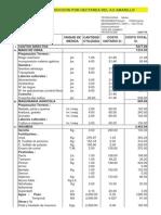 Costo de Produccion en Costa y Sierra PANLLEVAR CP HECTAREA