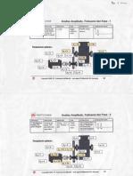 Analysis Amplitudo, Freq