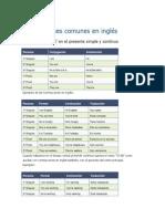 Contracciones comunes en inglés