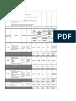Technical Params Eval & Scenarios Matrix