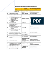 Jadwal PKM 2014