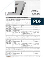Amendment for AY 2014-15 (Direct and Indirect Taxes)