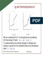 Polymer States of Matter Crystalline State
