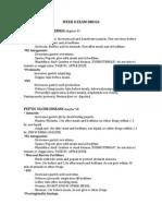 Nursing drug overview