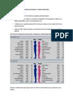 Cancer de Apendice y Tumor Carcinoide