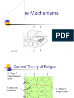 Fatigue Mechanisms