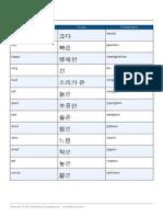 Adjectives1 English