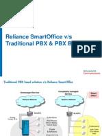 Centrex vs PBX Bundling