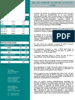 Bilan Annuel Boursier CDMC - Exercice 2012