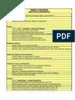 14s1 programación FIS100mes1