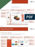 PowerPoint 2013 www.informaticadeconcursos.com.br