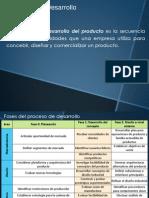 Diseño y desarrollo de nuevos productos (1)