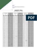 Edital143 Gabaritos Superior FINAL Apos Recursos