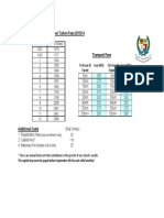 Sohar School Fees 2013-14