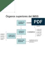 Órganos superiores del IMSS