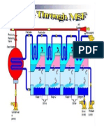 Desalination Fig 1.2