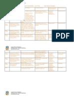 Planificacion clase a clase ( magnetismo) Ciencias 3°- 4° HC
