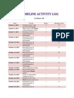 timeline activity log