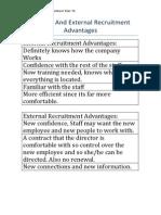Internal and External Recruitment Advantages
