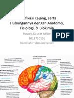 Klasifikasi Kejang, serta Hubungannya dengan Anatomi,.ppt