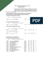 Mpsp 53 2011 Classificados Final