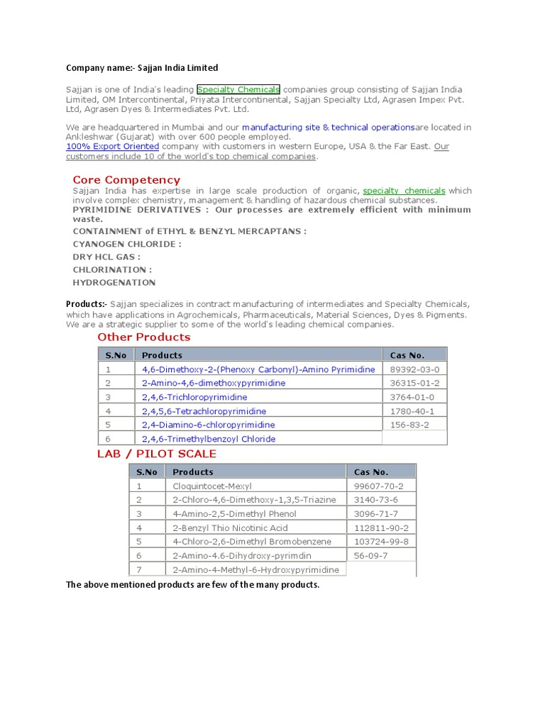 QMS | Fine Chemical | Industries