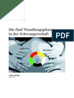 Wph in Der Schwangerschaft, A.kuska