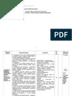 Geografie Tehnologic XII