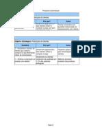 Modelo plano de ação BSC