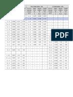 ANSI Bolt Thread Sizes Chart