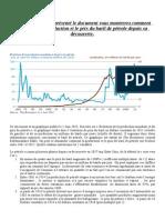 chadrou Iber Sujet  - Après avoir présenté le document vous montrerez comment ont évolués la production et le prix du baril de pétrole depuis sa découverte.