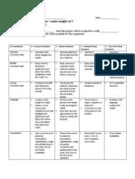 2013 personal response essay rubric
