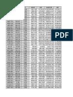 Taller Excel Avanzado