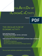 The Circular Flow of Economic Activity [Autosaved]