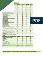 Lista de Precio Pasapalos Fiesteros Agosto 2013