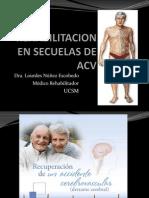 Vi Clase Rehabilitacion en Heplejicos 2013