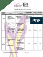 Regimen Disciplinario CNP