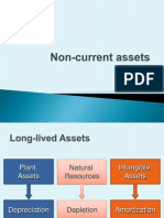 Ch1 - Non-Current Assets