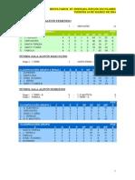 Resultados 15ª jornada 14-3-2014.doc