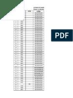 Listado de Sumnistro Para Normalizacion Mayo