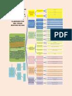 Mapa_FuncionalEdgar-final-1.docx