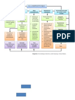 TAREA-Mapa conceptual de la prof. Noemí--XENTREGA.docx