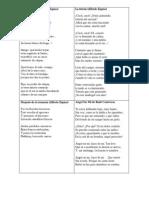 Poemas de Alfredo Espino