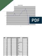 Matt Lemonade Stand Graphs